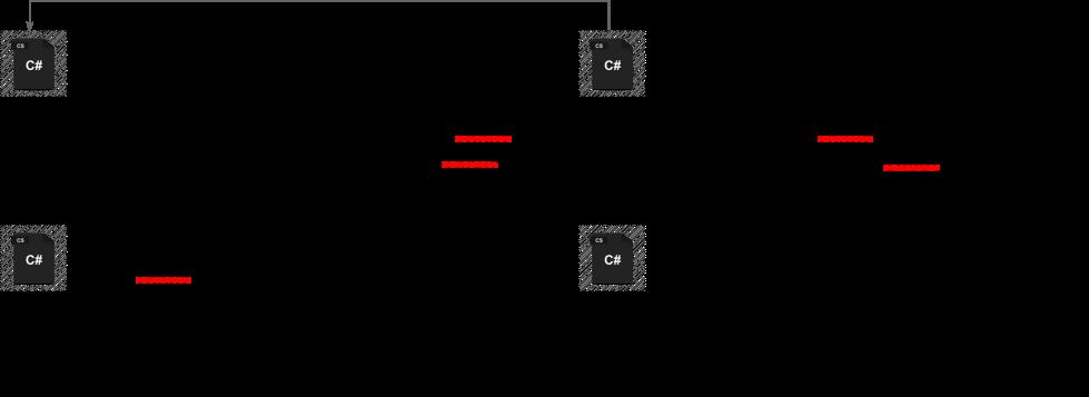 refactor 2