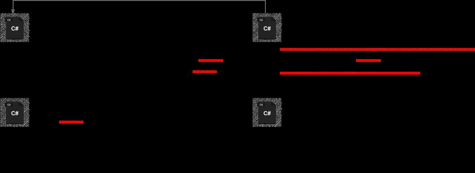 refactor 3
